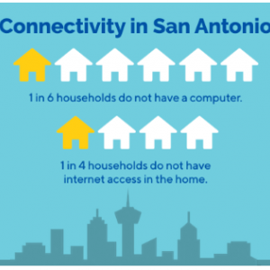 Connectivity in San Antonio